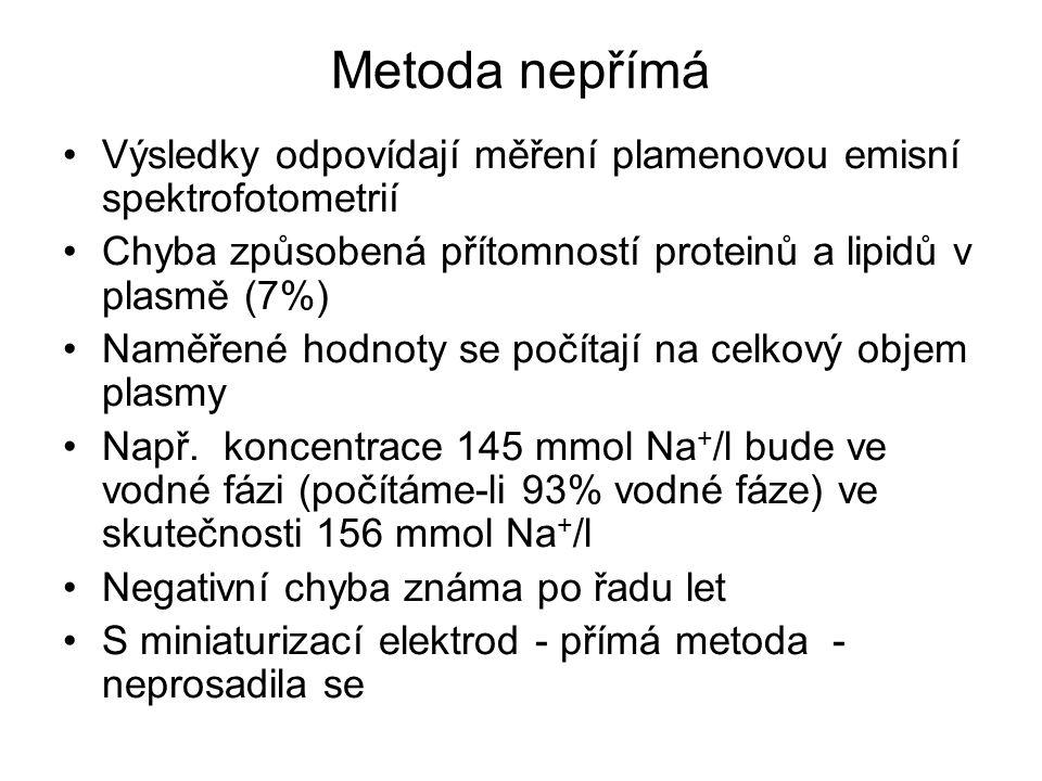 Fosfor anorganický Doporučená rutinní metoda: UV molybdátová metoda Referenční metoda: neexistuje (navrhovaná ID-MS, IC) Stanovení v séru, plasmě a moči: Poměr H 2 PO 4 - : HPO 4 2- je v kyselém prostředí 1:1, při pH 7,4 1:4 a v alkalické oblasti 1:9 10% fosfátů v séru vázáno na protein, 35% tvoří komplexy s natriem, kalciem a magnesiem, zbývajících 55% volných V krvi anorganické i organické fosfáty Stanovuje se fosfor anorganický, organické estery lokalizovány v buněčných elementech