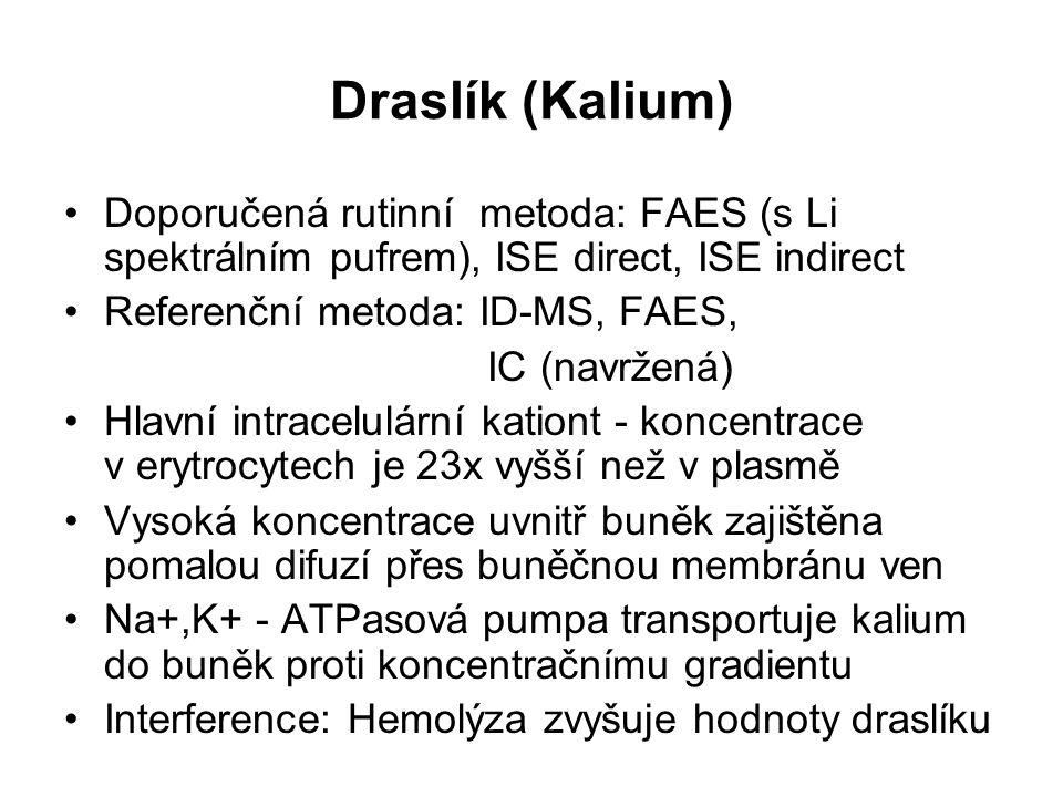 Stanovení K pomocí ISE: PVC membrána, v ní zabudován valinomycin (na principu iontové výměny) Stanovení K plamenovou emisní spektrofotometrií: Excitované atomy K emitují spektra s ostrou čarou při 589 nm Rutinně se nepoužívá Enzymatické stanovení K: Metoda založena na aktivaci vhodného enzymu ionty draslíku Např.