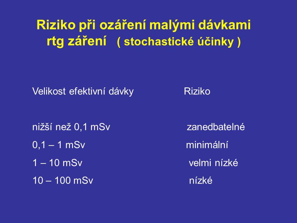 Riziko při ozáření malými dávkami rtg záření ( stochastické účinky ) Velikost efektivní dávky Riziko nižší než 0,1 mSv zanedbatelné 0,1 – 1 mSv minimální 1 – 10 mSv velmi nízké 10 – 100 mSv nízké
