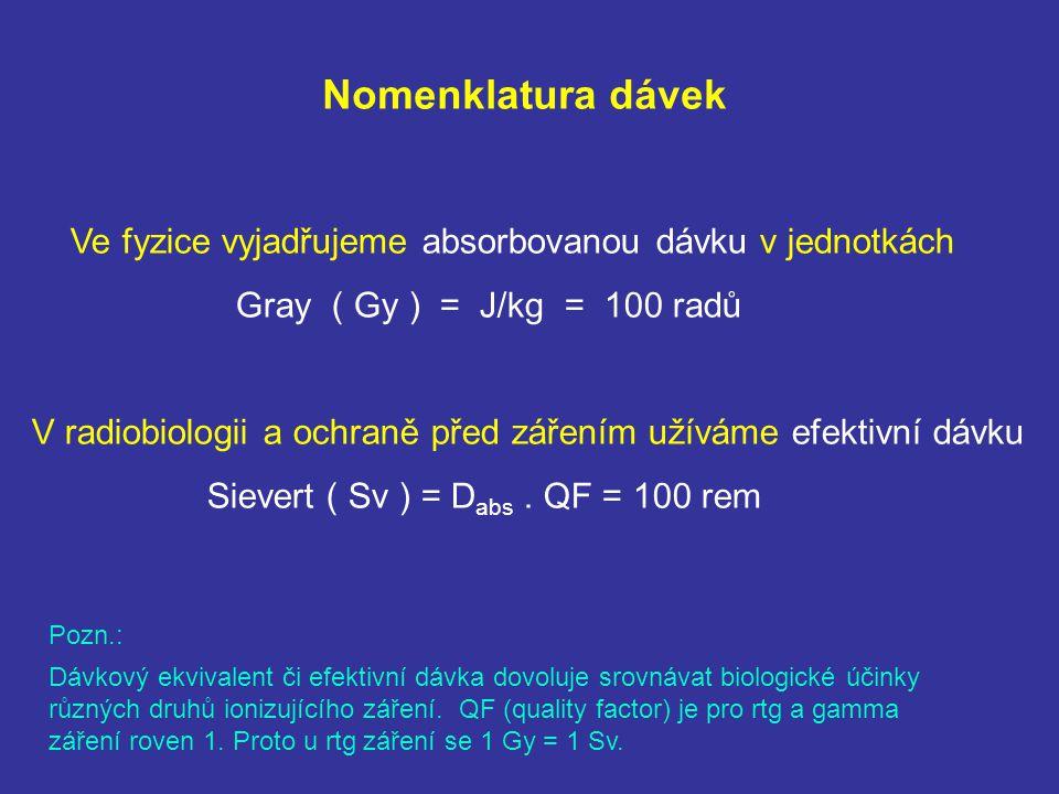 Nomenklatura dávek Ve fyzice vyjadřujeme absorbovanou dávku v jednotkách Gray ( Gy ) = J/kg = 100 radů V radiobiologii a ochraně před zářením užíváme efektivní dávku Sievert ( Sv ) = D abs.