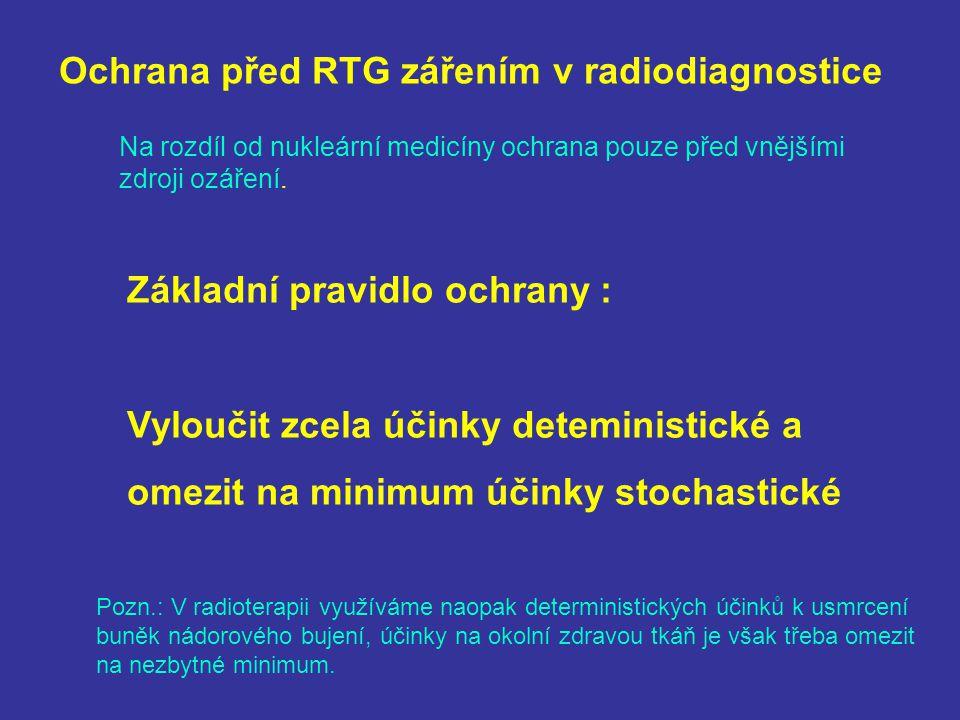 Ochrana před RTG zářením v radiodiagnostice Na rozdíl od nukleární medicíny ochrana pouze před vnějšími zdroji ozáření. Základní pravidlo ochrany : Vy