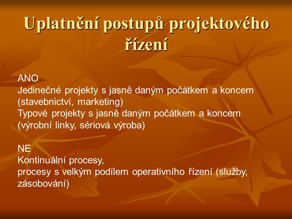 Uplatnění postupů projektového řízení ANO Jedinečné projekty s jasně daným počátkem a koncem (stavebnictví, marketing) Typové projekty s jasně daným počátkem a koncem (výrobní linky, sériová výroba) NE Kontinuální procesy, procesy s velkým podílem operativního řízení (služby, zásobování)