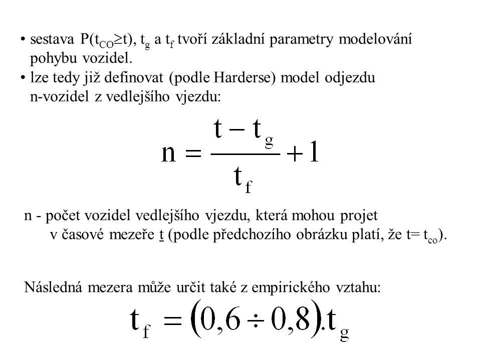 sestava P(t CO  t), t g a t f tvoří základní parametry modelování pohybu vozidel. lze tedy již definovat (podle Harderse) model odjezdu n-vozidel z v