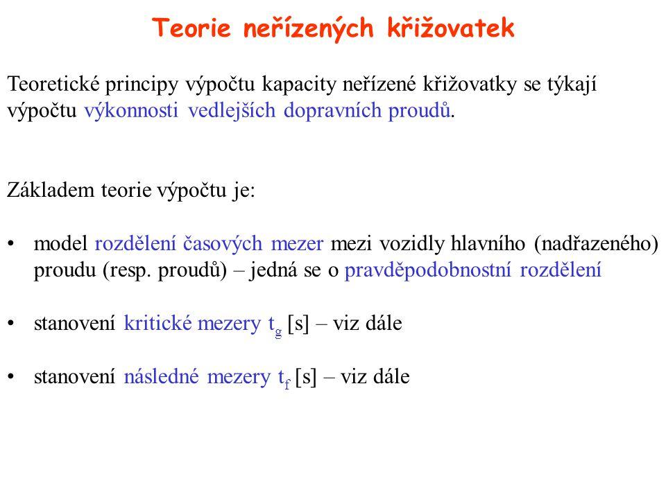 Celková výkonnost vedlejšího proudu je pak: Zjednodušení podle Harderse: … výchozí výkonnost vedlejšího proudu M … součet intenzit nadřazených dopravních proudů