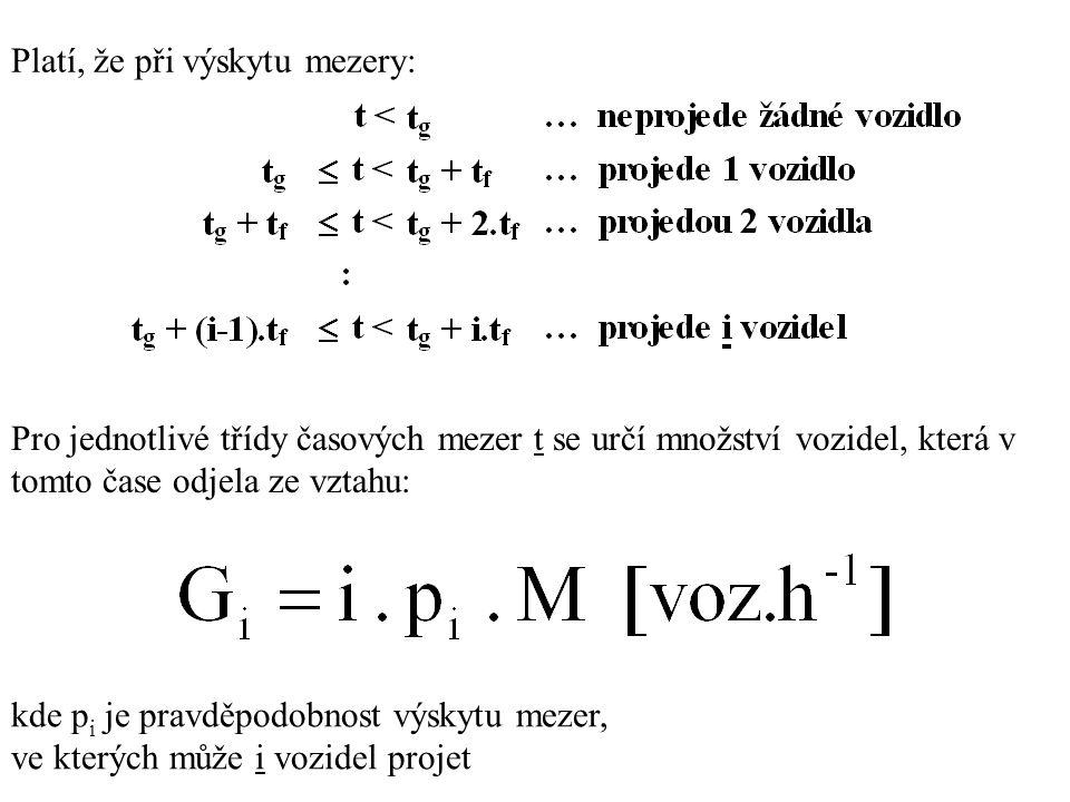 Pro jednotlivé třídy časových mezer t se určí množství vozidel, která v tomto čase odjela ze vztahu: kde p i je pravděpodobnost výskytu mezer, ve kter