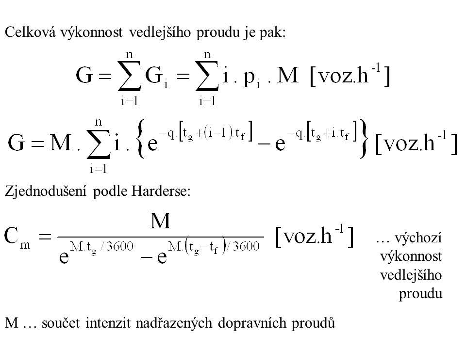 Celková výkonnost vedlejšího proudu je pak: Zjednodušení podle Harderse: … výchozí výkonnost vedlejšího proudu M … součet intenzit nadřazených dopravn