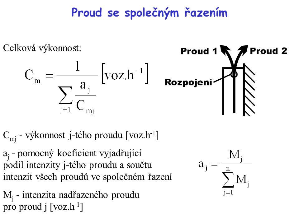 Proud se společným řazením Celková výkonnost: C mj - výkonnost j-tého proudu [voz.h -1 ] a j - pomocný koeficient vyjadřující podíl intenzity j-tého p
