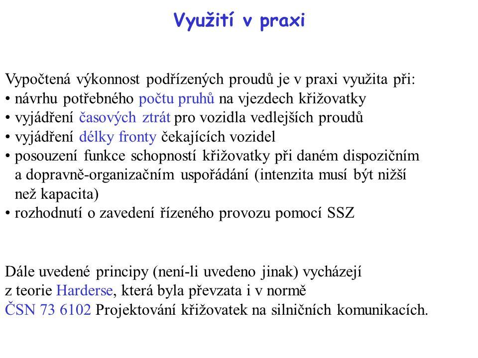 ...... využití p o2 – viz dále...