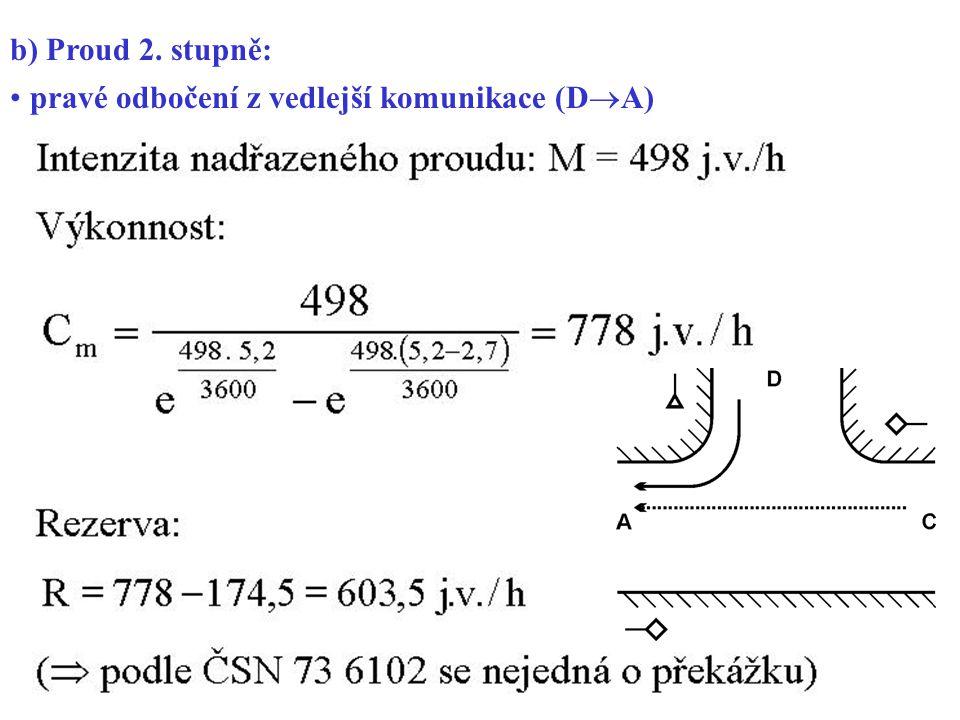 b) Proud 2. stupně: pravé odbočení z vedlejší komunikace (D  A)