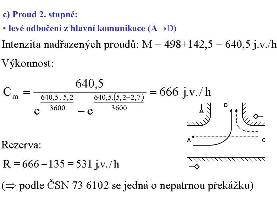 c) Proud 2. stupně: levé odbočení z hlavní komunikace (A  D)