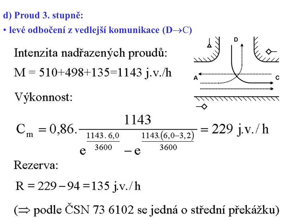 d) Proud 3. stupně: levé odbočení z vedlejší komunikace (D  C)