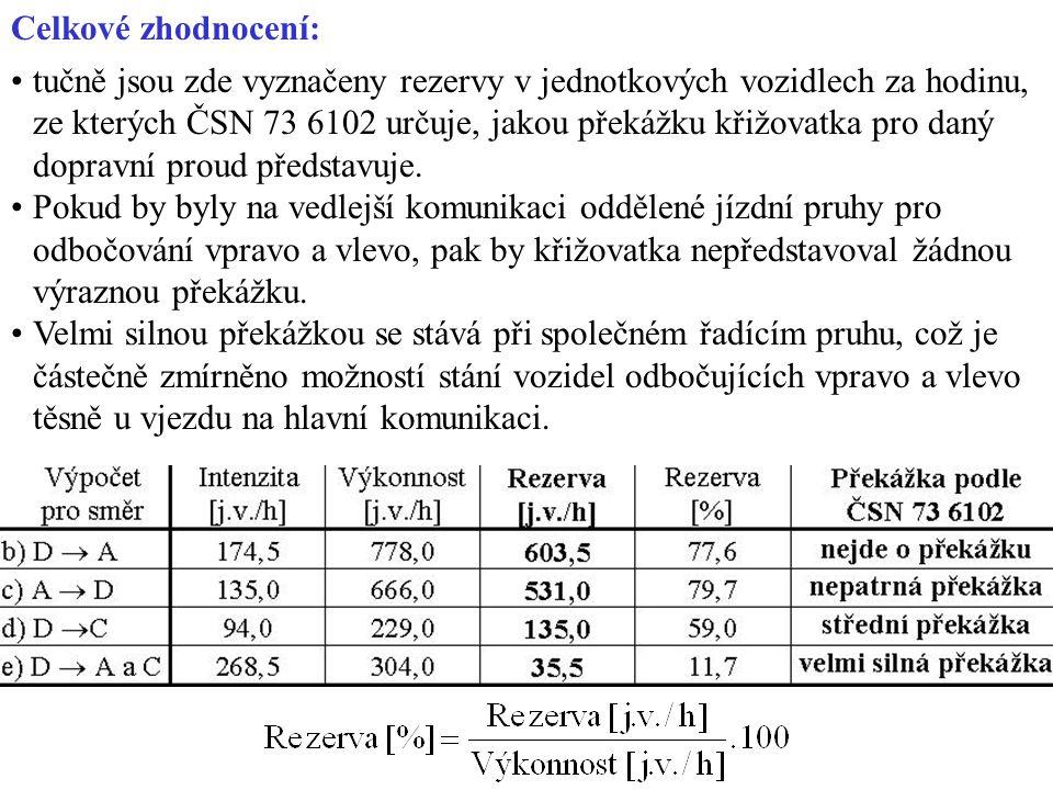 Celkové zhodnocení: tučně jsou zde vyznačeny rezervy v jednotkových vozidlech za hodinu, ze kterých ČSN 73 6102 určuje, jakou překážku křižovatka pro