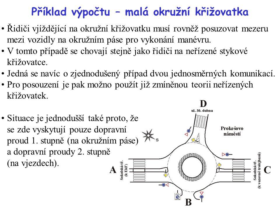 Příklad výpočtu – malá okružní křižovatka Řidiči vjíždějící na okružní křižovatku musí rovněž posuzovat mezeru mezi vozidly na okružním páse pro vykon