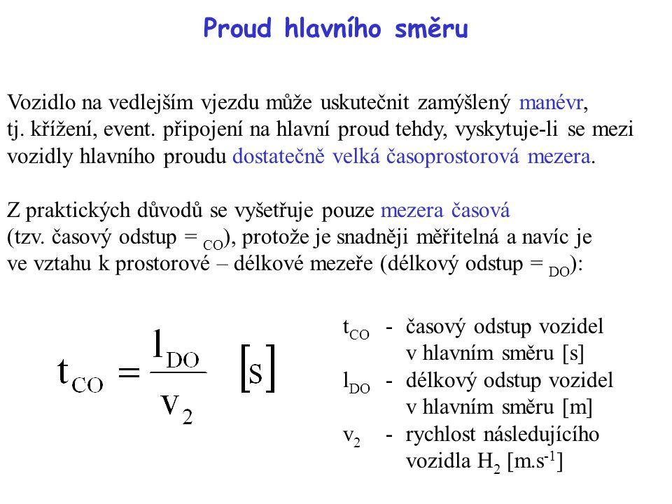 Určení pravděpodobnosti nevzdutého stavu proudu 2: C m – výchozí výkonnost proudu 2 N – intenzita proudu 2  - pomocný koeficient M – součet intenzit proudů 1