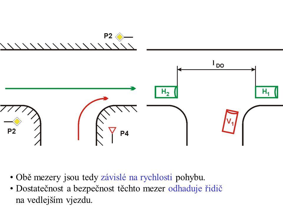 Obě mezery jsou tedy závislé na rychlosti pohybu. Dostatečnost a bezpečnost těchto mezer odhaduje řidič na vedlejším vjezdu.