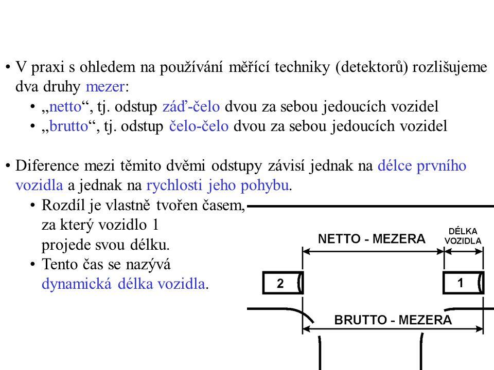 Příklad výpočtu – styková křižovatka Intenzity vozidel pro jednotlivé dopravní proudy: