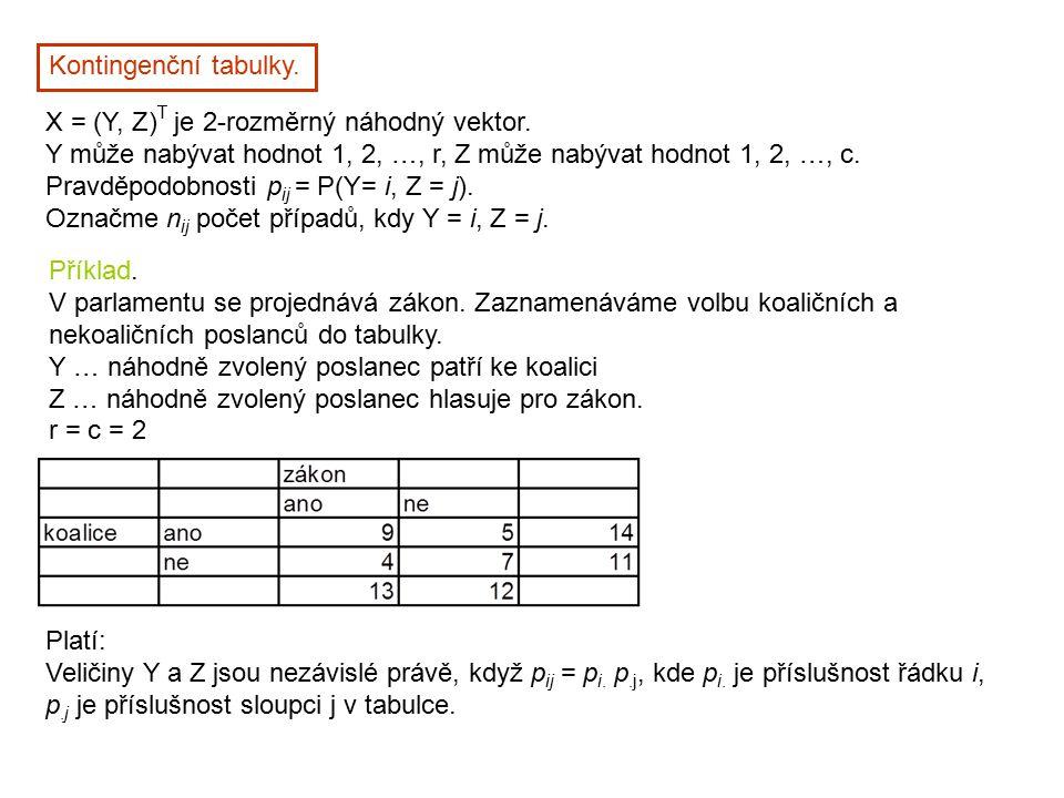 Kontingenční tabulky. X = (Y, Z) T je 2-rozměrný náhodný vektor. Y může nabývat hodnot 1, 2, …, r, Z může nabývat hodnot 1, 2, …, c. Pravděpodobnosti