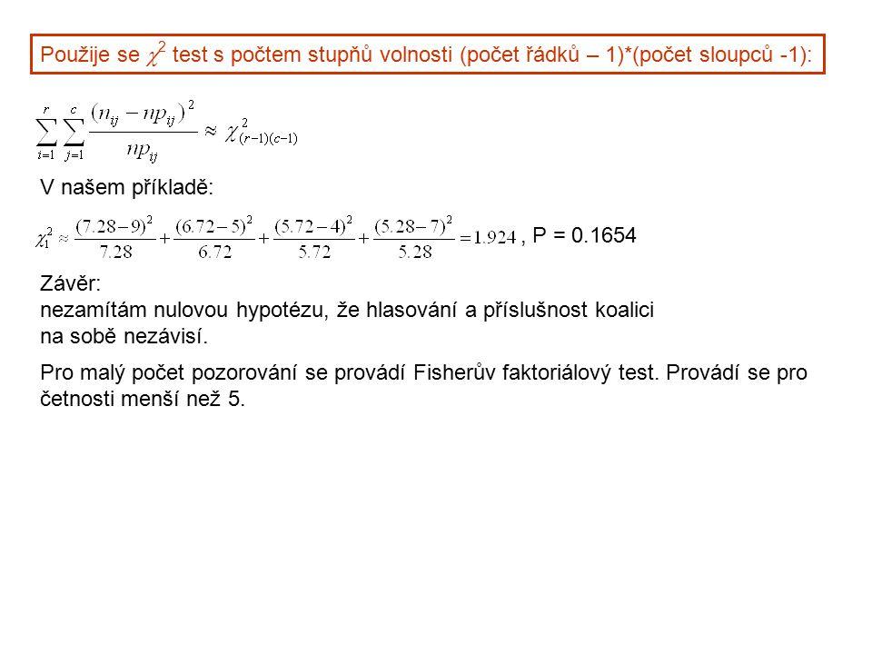 Použije se  2 test s počtem stupňů volnosti (počet řádků – 1)*(počet sloupců -1): V našem příkladě:, P = 0.1654 Závěr: nezamítám nulovou hypotézu, že