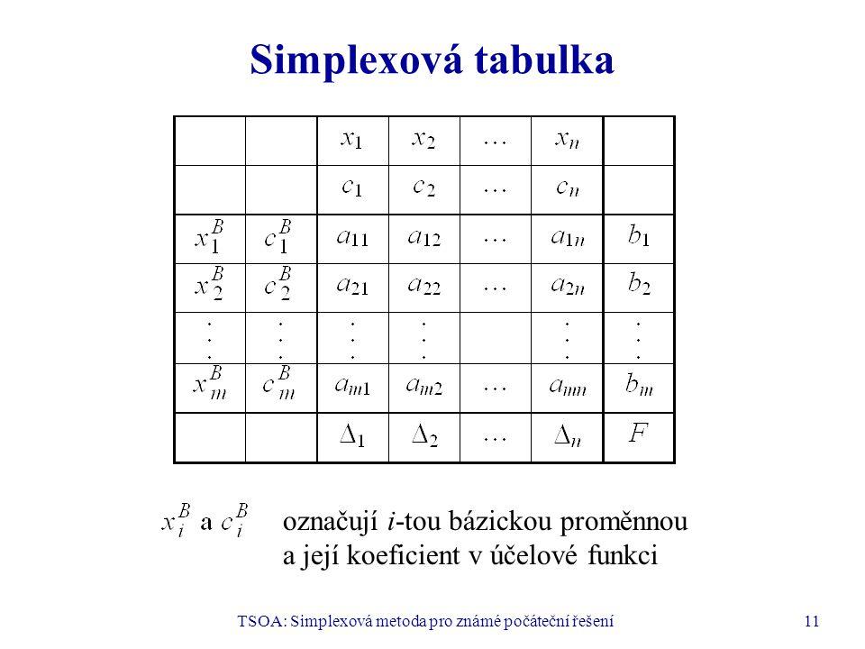 TSOA: Simplexová metoda pro známé počáteční řešení11 Simplexová tabulka označují i-tou bázickou proměnnou a její koeficient v účelové funkci