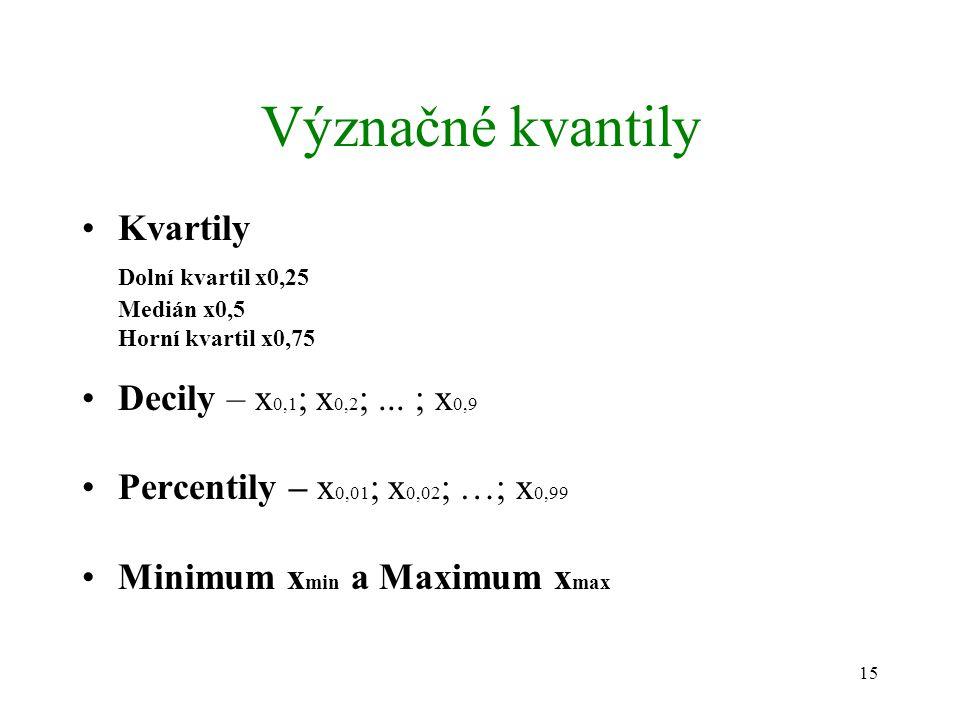 15 Význačné kvantily Kvartily Dolní kvartil x0,25 Medián x0,5 Horní kvartil x0,75 Decily – x 0,1 ; x 0,2 ;...