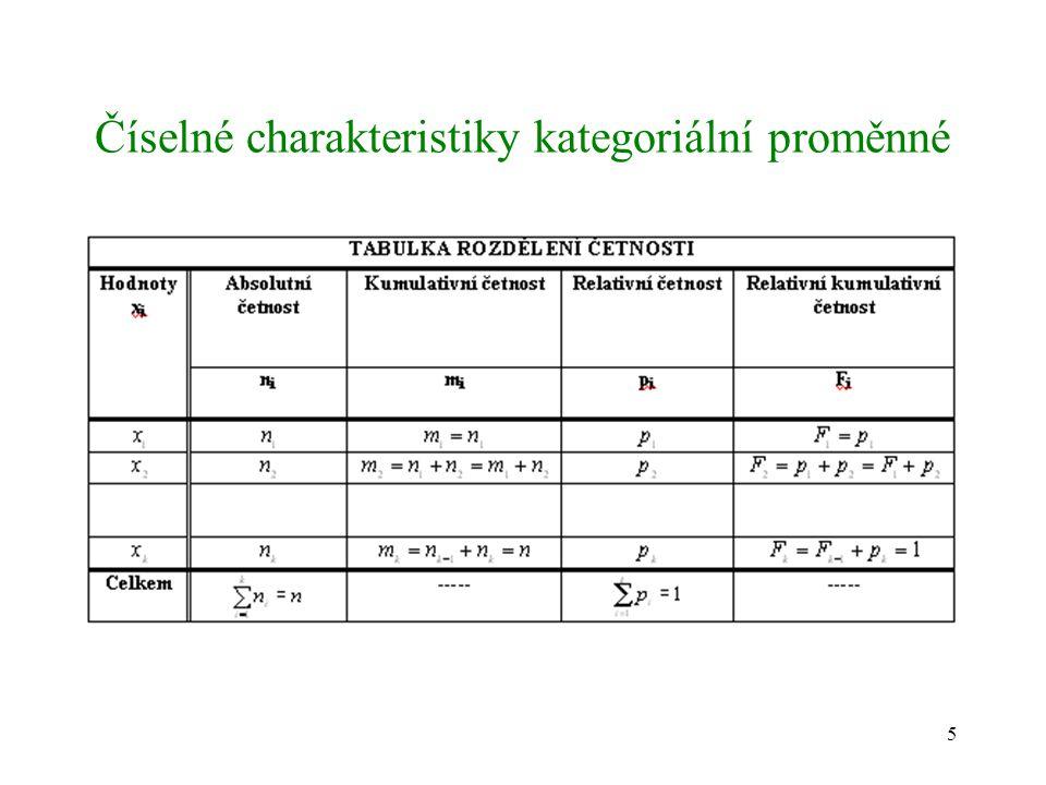 5 Číselné charakteristiky kategoriální proměnné