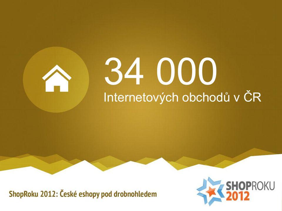 34 000 Internetových obchodů v ČR
