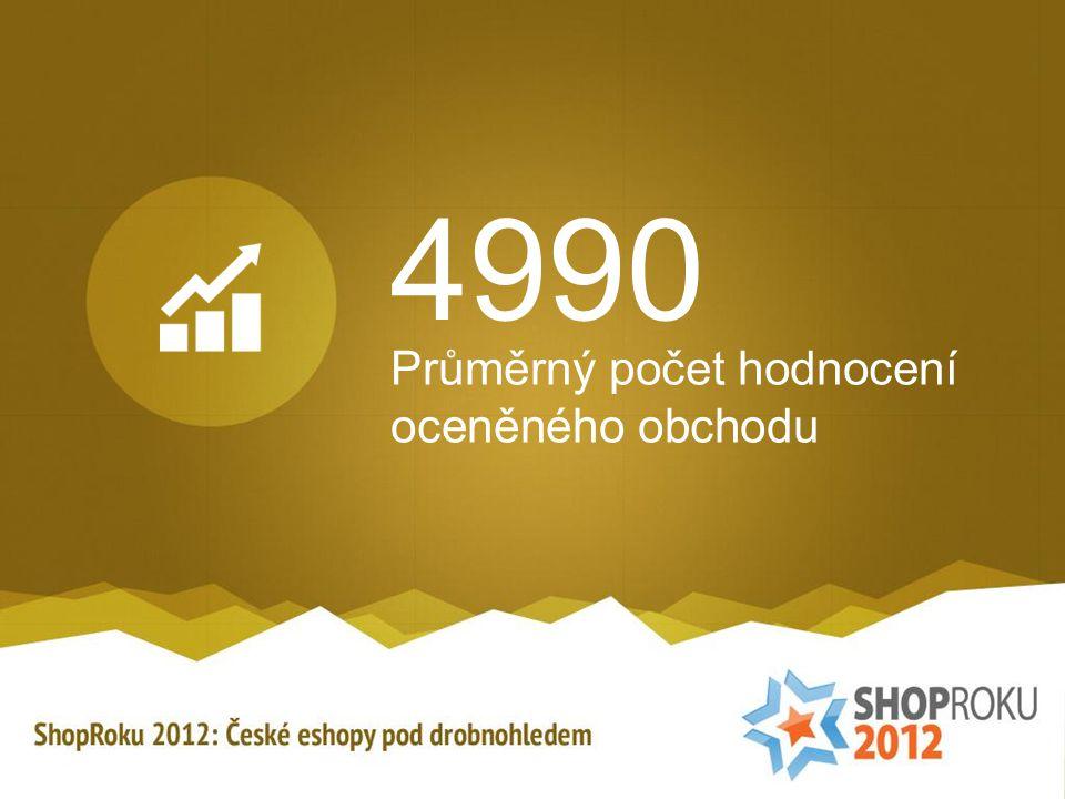 4990 Průměrný počet hodnocení oceněného obchodu