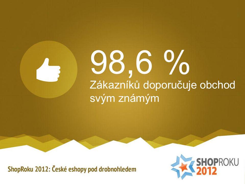 98,6 % Zákazníků doporučuje obchod svým známým