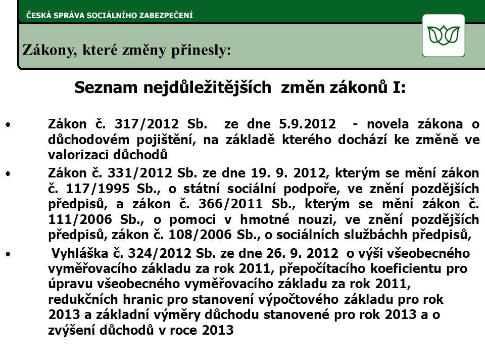 Seznam nejdůležitějších změn zákonů I: Zákon č.317/2012 Sb.