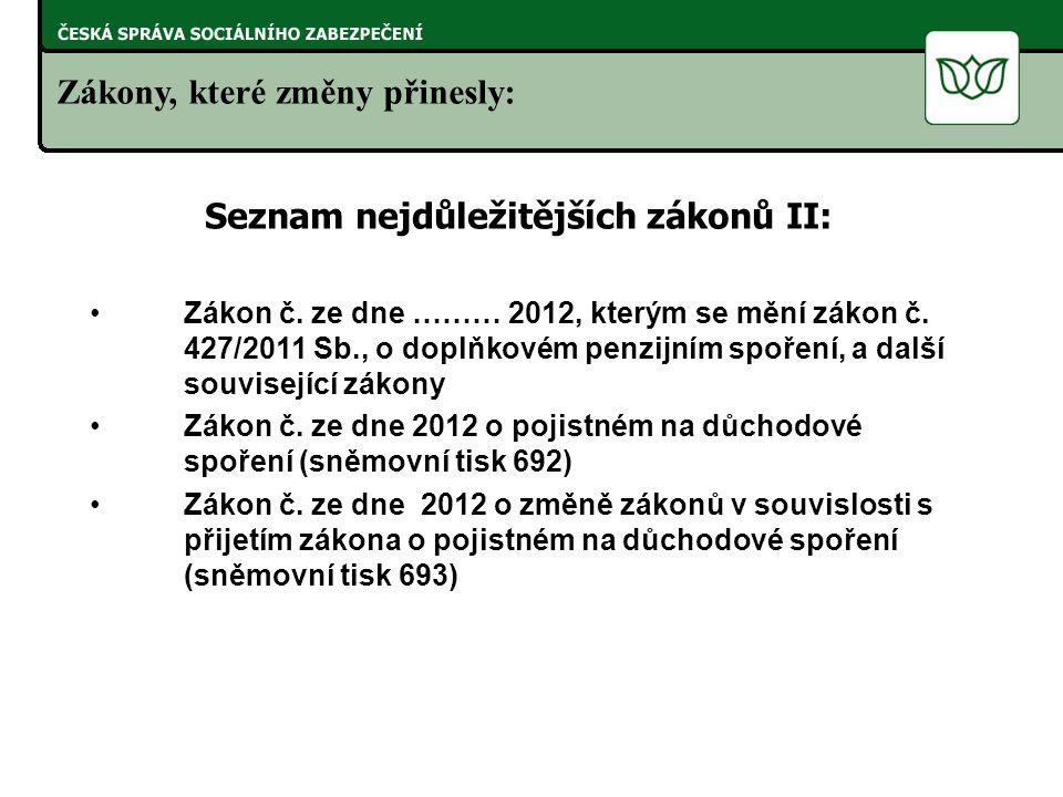 Seznam nejdůležitějších zákonů II: Zákon č. ze dne ……… 2012, kterým se mění zákon č.