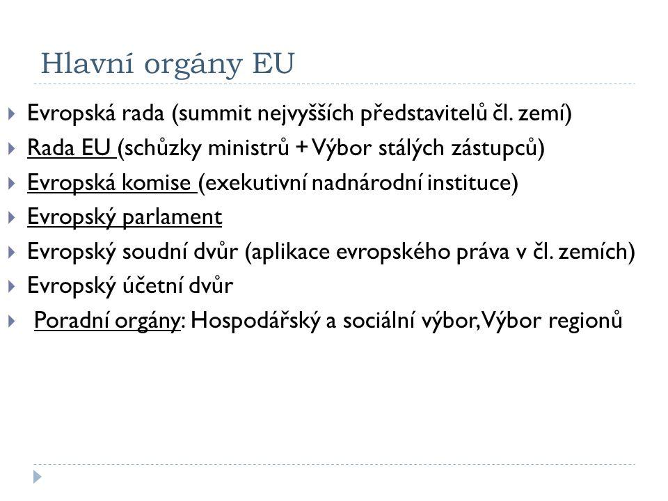 Hlavní orgány EU  Evropská rada (summit nejvyšších představitelů čl. zemí)  Rada EU (schůzky ministrů + Výbor stálých zástupců)  Evropská komise (e