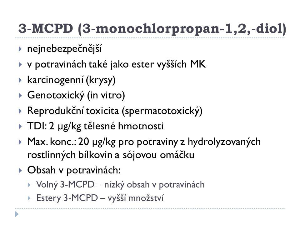 3-MCPD (3-monochlorpropan-1,2,-diol)  nejnebezpečnější  v potravinách také jako ester vyšších MK  karcinogenní (krysy)  Genotoxický (in vitro)  R