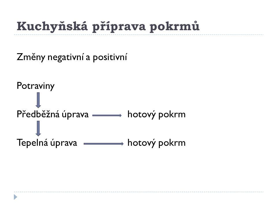 Výskyt 3-MCPD v potravinách v ČR Hajšlová 2011