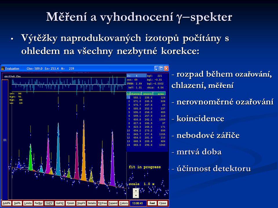 Měření a vyhodnocení  spekter Výtěžky naprodukovaných izotopů počítány s ohledem na všechny nezbytné korekce: Výtěžky naprodukovaných izotopů počítány s ohledem na všechny nezbytné korekce: - rozpad během ozařování, chlazení, měření - nerovnoměrné ozařování - koincidence - nebodové zářiče - mrtvá doba - účinnost detektoru