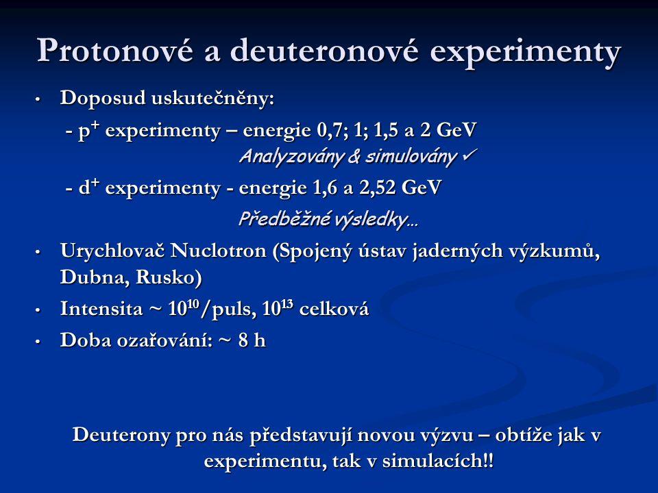 Protonové a deuteronové experimenty Doposud uskutečněny: Doposud uskutečněny: - p + experimenty – energie 0,7; 1; 1,5 a 2 GeV Analyzovány & simulovány - p + experimenty – energie 0,7; 1; 1,5 a 2 GeV Analyzovány & simulovány - d + experimenty - energie 1,6 a 2,52 GeV - d + experimenty - energie 1,6 a 2,52 GeV Předběžné výsledky… Předběžné výsledky… Urychlovač Nuclotron (Spojený ústav jaderných výzkumů, Dubna, Rusko) Urychlovač Nuclotron (Spojený ústav jaderných výzkumů, Dubna, Rusko) Intensita ~ 10 10 /puls, 10 13 celková Intensita ~ 10 10 /puls, 10 13 celková Doba ozařování: ~ 8 h Doba ozařování: ~ 8 h Deuterony pro nás představují novou výzvu – obtíže jak v experimentu, tak v simulacích!!