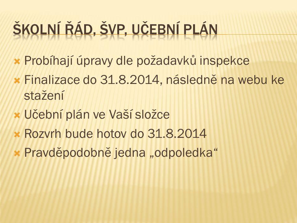 """ Probíhají úpravy dle požadavků inspekce  Finalizace do 31.8.2014, následně na webu ke stažení  Učební plán ve Vaší složce  Rozvrh bude hotov do 31.8.2014  Pravděpodobně jedna """"odpoledka"""