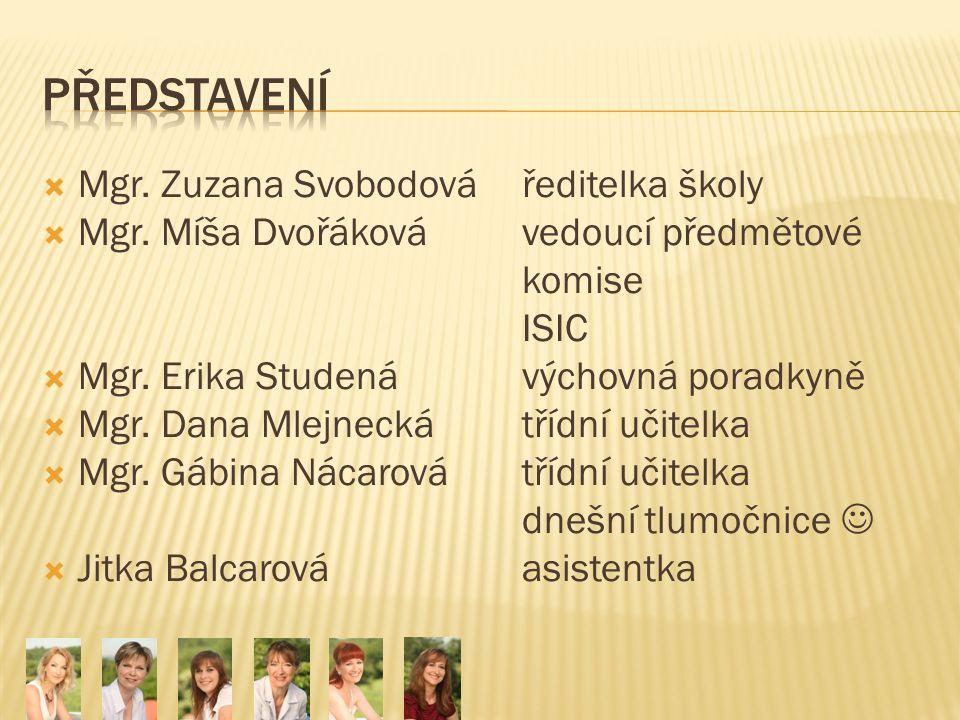  Mgr.Zuzana Svobodováředitelka školy  Mgr. Míša Dvořákovávedoucí předmětové komise ISIC  Mgr.