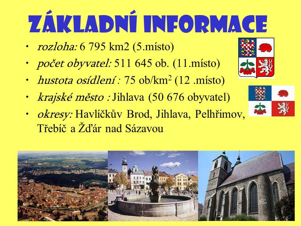 PŘÍRODNÍ PODMÍNKY POVRCH: Celé území kraje Vysočina leží v oblasti Českomoravské vrchoviny.V Jihlavských vrších (Javořické pahorkatině) se nachází nejvyšší hora JAVOŘICE(837m).