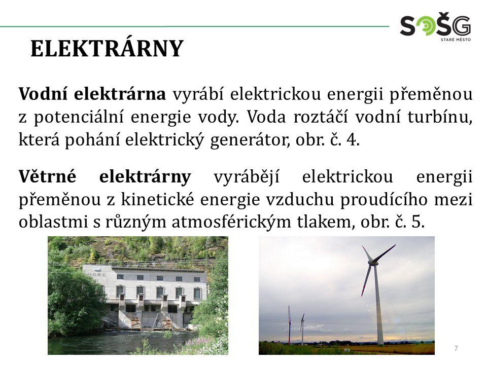ELEKTRÁRNY Vodní elektrárna vyrábí elektrickou energii přeměnou z potenciální energie vody. Voda roztáčí vodní turbínu, která pohání elektrický generá