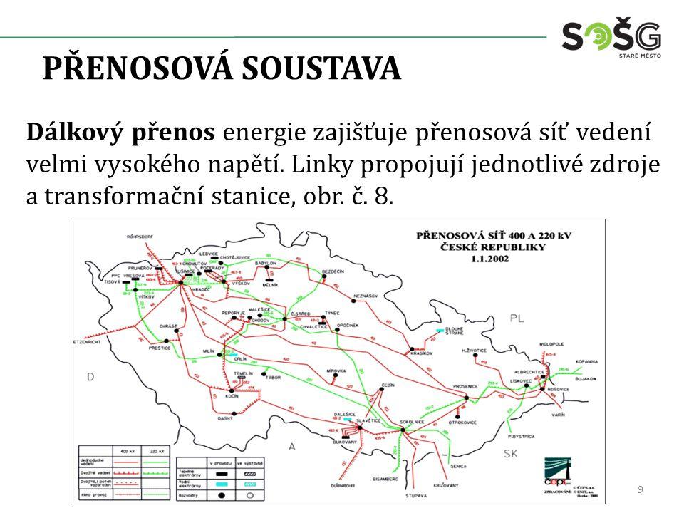 PŘENOSOVÁ SOUSTAVA Dálkový přenos energie zajišťuje přenosová síť vedení velmi vysokého napětí. Linky propojují jednotlivé zdroje a transformační stan