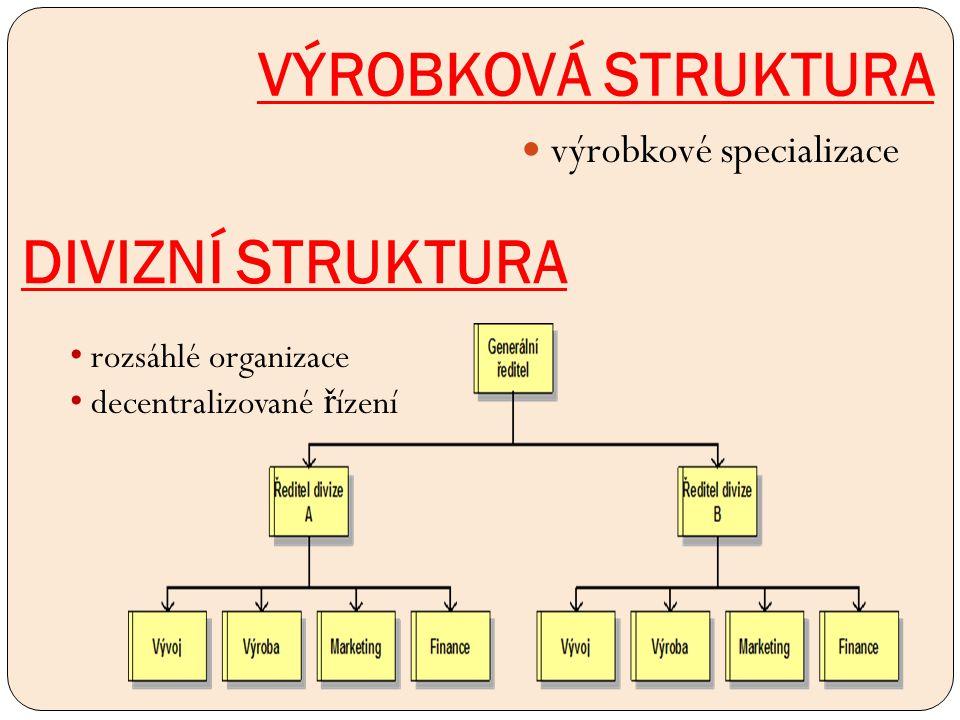 VÝROBKOVÁ STRUKTURA výrobkové specializace DIVIZNÍ STRUKTURA rozsáhlé organizace decentralizované ř ízení
