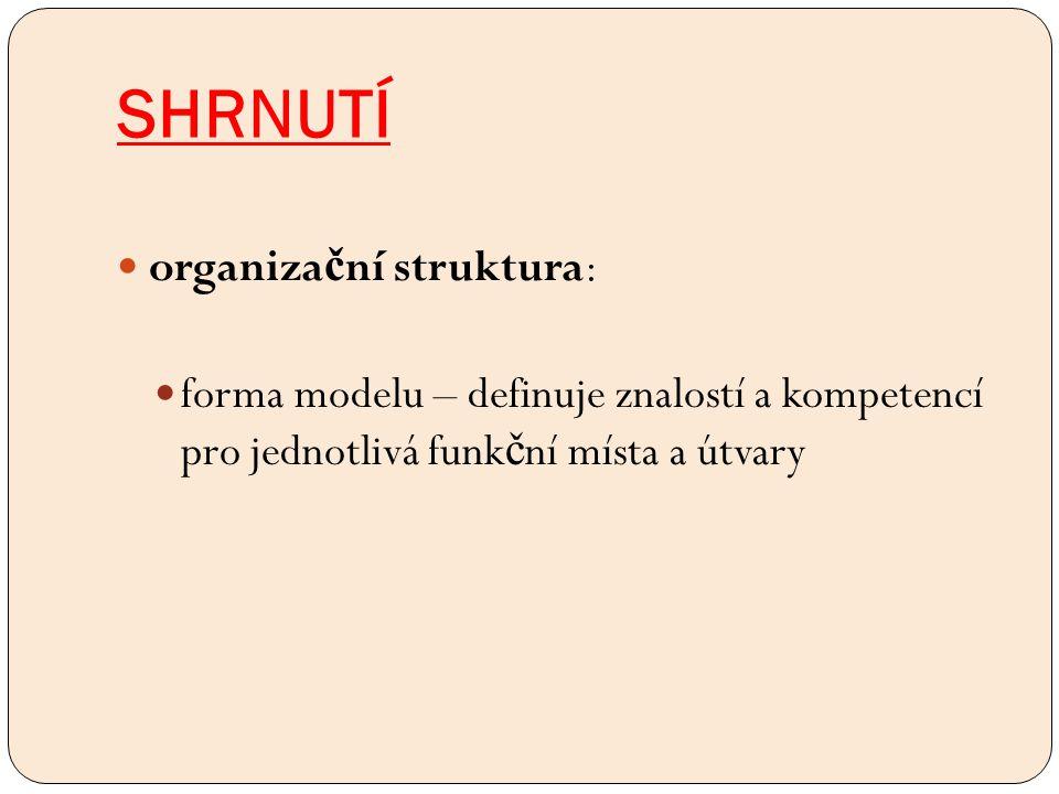 SHRNUTÍ organiza č ní struktura: forma modelu – definuje znalostí a kompetencí pro jednotlivá funk č ní místa a útvary