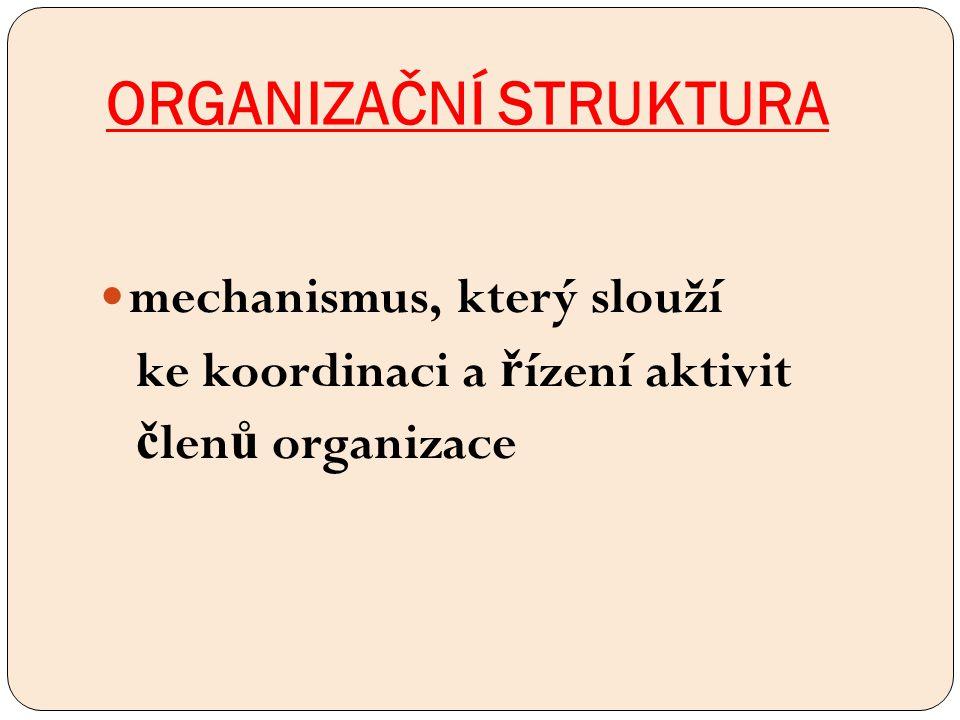 ORGANIZAČNÍ STRUKTURA mechanismus, který slouží ke koordinaci a ř ízení aktivit č len ů organizace