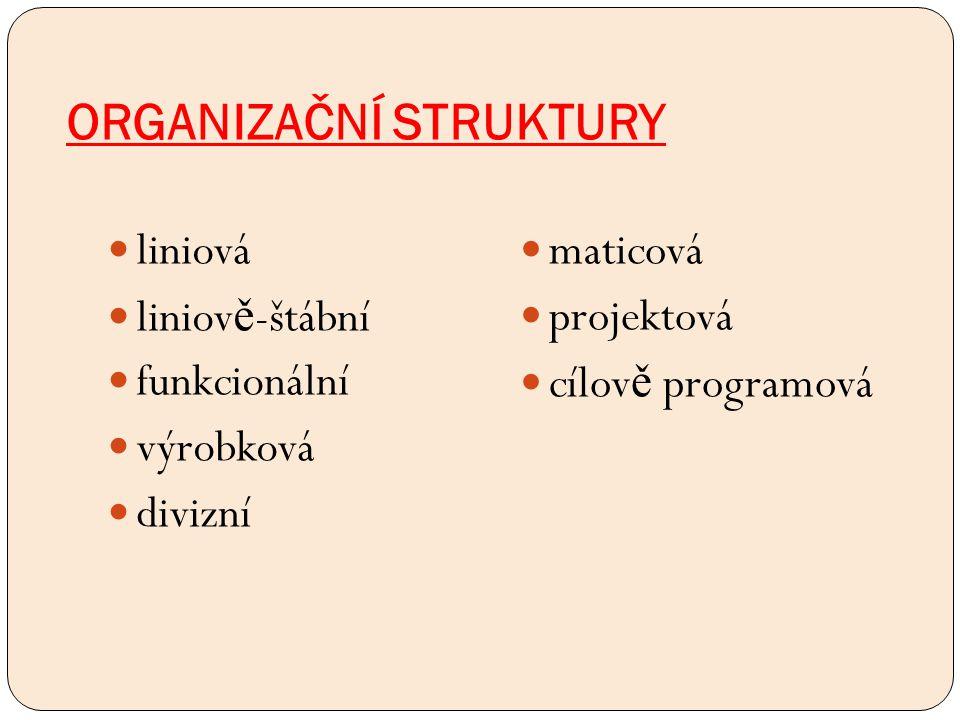liniová liniov ě -štábní funkcionální výrobková divizní maticová projektová cílově programová ORGANIZAČNÍ STRUKTURY