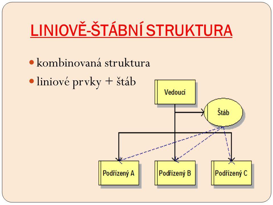 LINIOVĚ-ŠTÁBNÍ STRUKTURA kombinovaná struktura liniové prvky + štáb