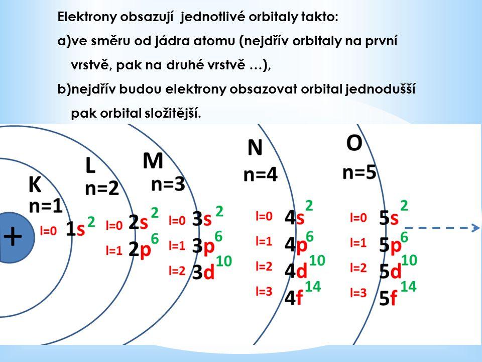 Elektrony obsazují jednotlivé orbitaly takto: a)ve směru od jádra atomu (nejdřív orbitaly na první vrstvě, pak na druhé vrstvě …), b)nejdřív budou ele