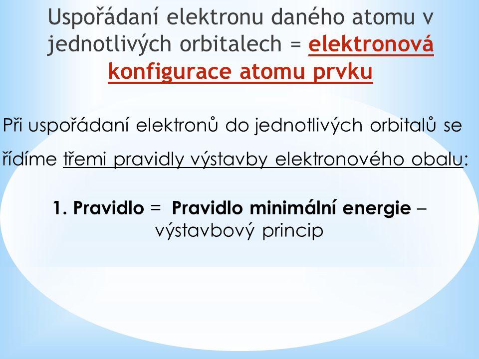 Uspořádaní elektronu daného atomu v jednotlivých orbitalech = elektronová konfigurace atomu prvku Při uspořádaní elektronů do jednotlivých orbitalů se
