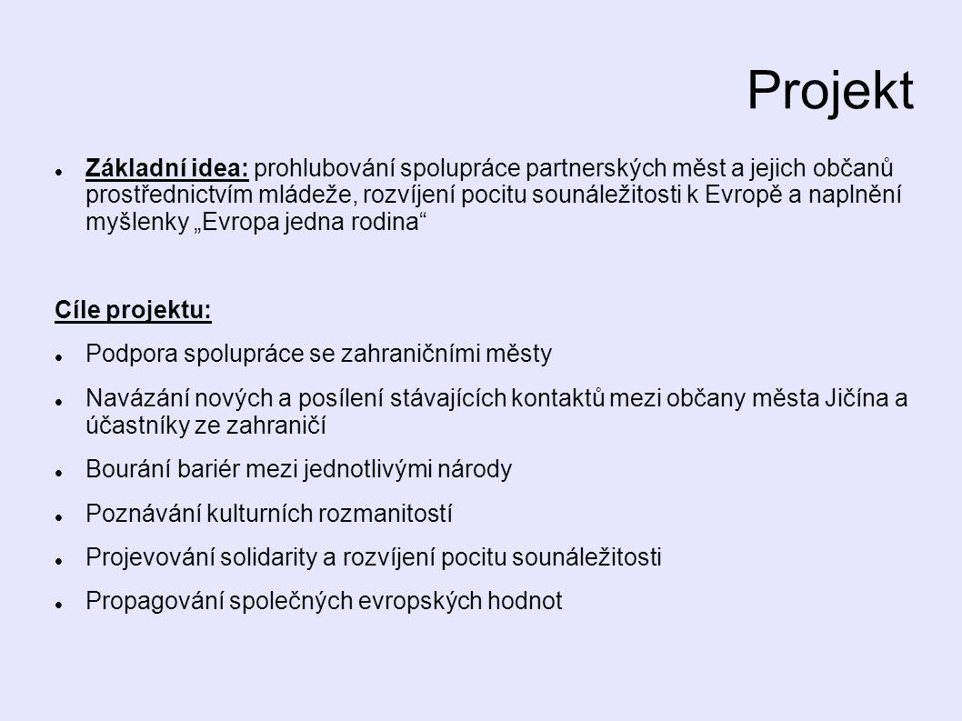 """Projekt Základní idea: prohlubování spolupráce partnerských měst a jejich občanů prostřednictvím mládeže, rozvíjení pocitu sounáležitosti k Evropě a naplnění myšlenky """"Evropa jedna rodina Cíle projektu: Podpora spolupráce se zahraničními městy Navázání nových a posílení stávajících kontaktů mezi občany města Jičína a účastníky ze zahraničí Bourání bariér mezi jednotlivými národy Poznávání kulturních rozmanitostí Projevování solidarity a rozvíjení pocitu sounáležitosti Propagování společných evropských hodnot"""