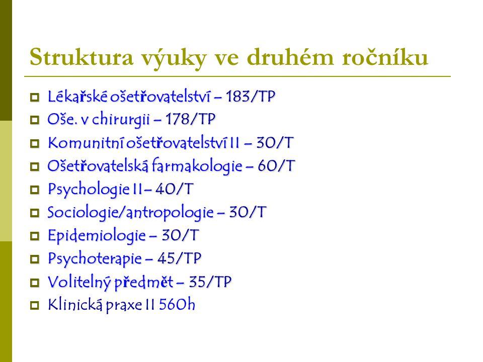 Struktura výuky ve druhém ročníku  Léka ř ské ošet ř ovatelství – 183/TP  Oše.
