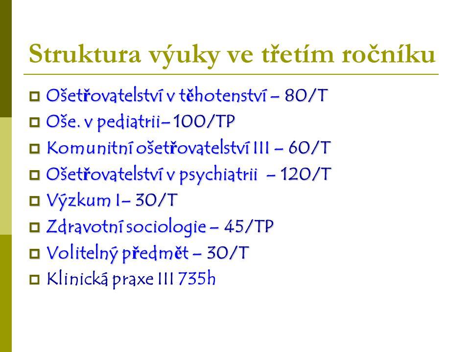 Struktura výuky ve třetím ročníku  Ošet ř ovatelství v t ě hotenství – 80/T  Oše.